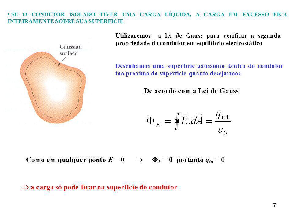 7 SE O CONDUTOR ISOLADO TIVER UMA CARGA LÍQUIDA, A CARGA EM EXCESSO FICA INTEIRAMENTE SOBRE SUA SUPERFÍCIE Utilizaremos a lei de Gauss para verificar