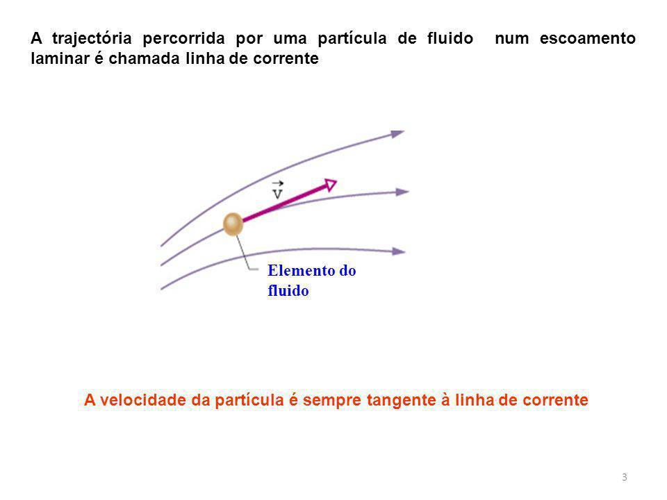 3 A trajectória percorrida por uma partícula de fluido num escoamento laminar é chamada linha de corrente A velocidade da partícula é sempre tangente