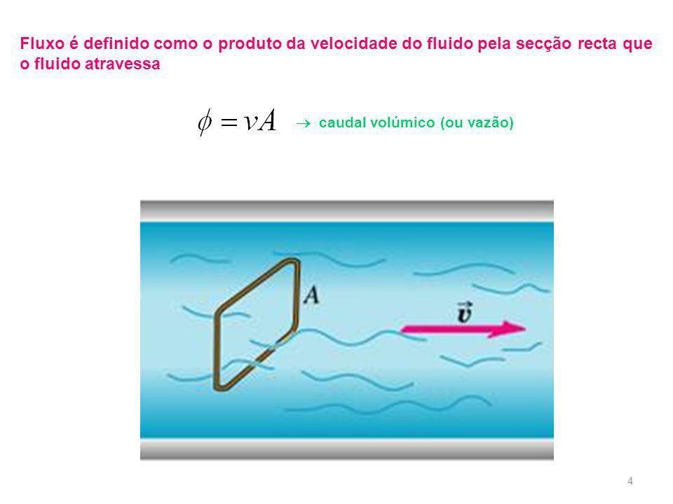 4 Fluxo é definido como o produto da velocidade do fluido pela secção recta que o fluido atravessa caudal volúmico (ou vazão)