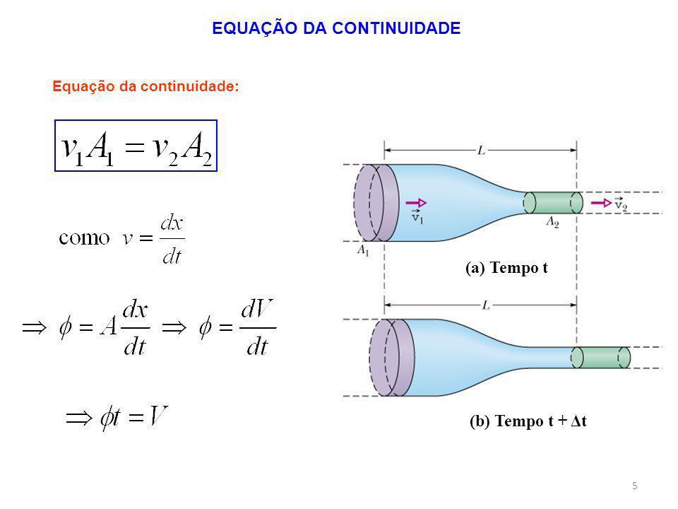 5 EQUAÇÃO DA CONTINUIDADE (a) Tempo t (b) Tempo t + Δt Equação da continuidade: