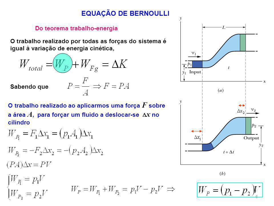 6 EQUAÇÃO DE BERNOULLI Do teorema trabalho-energia O trabalho realizado por todas as forças do sistema é igual à variação de energia cinética, O traba