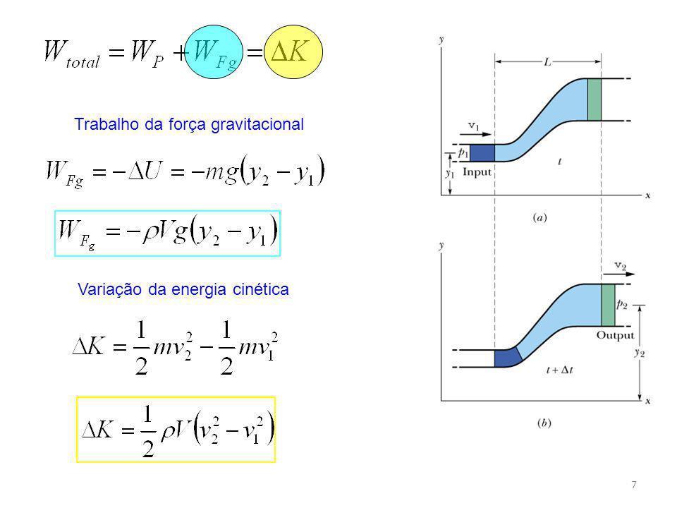 7 Trabalho da força gravitacional Variação da energia cinética