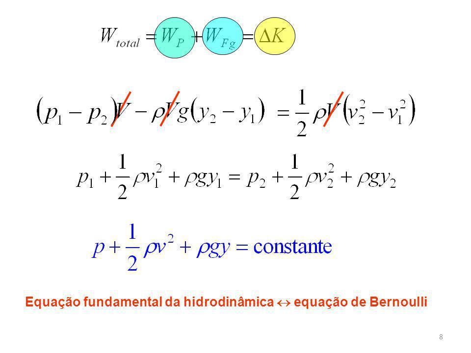 8 Equação fundamental da hidrodinâmica equação de Bernoulli