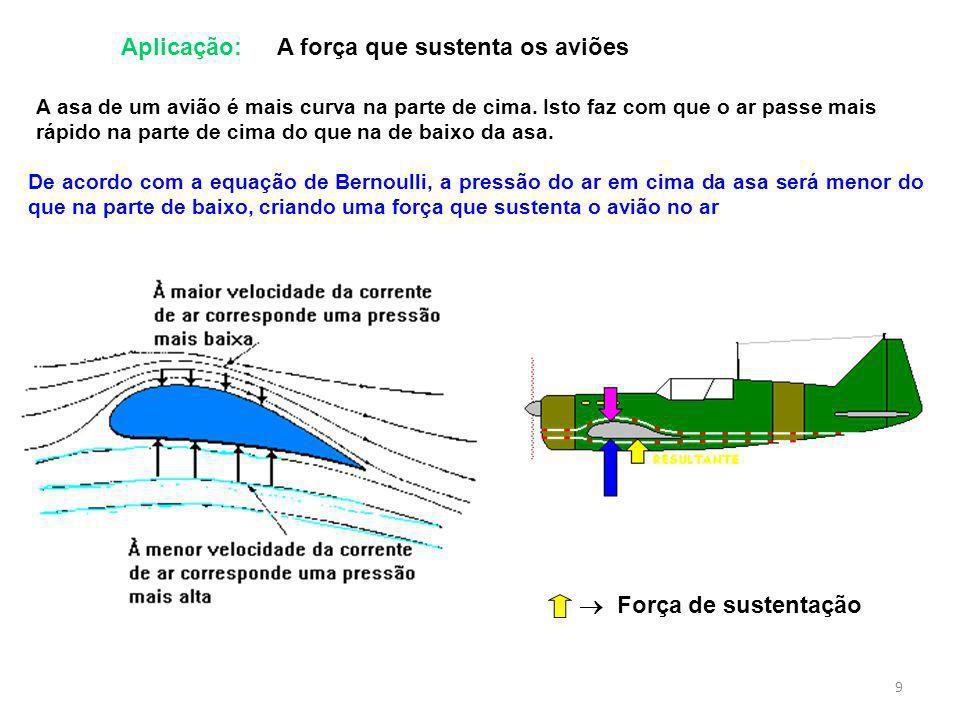 9 Aplicação:A força que sustenta os aviões A asa de um avião é mais curva na parte de cima. Isto faz com que o ar passe mais rápido na parte de cima d