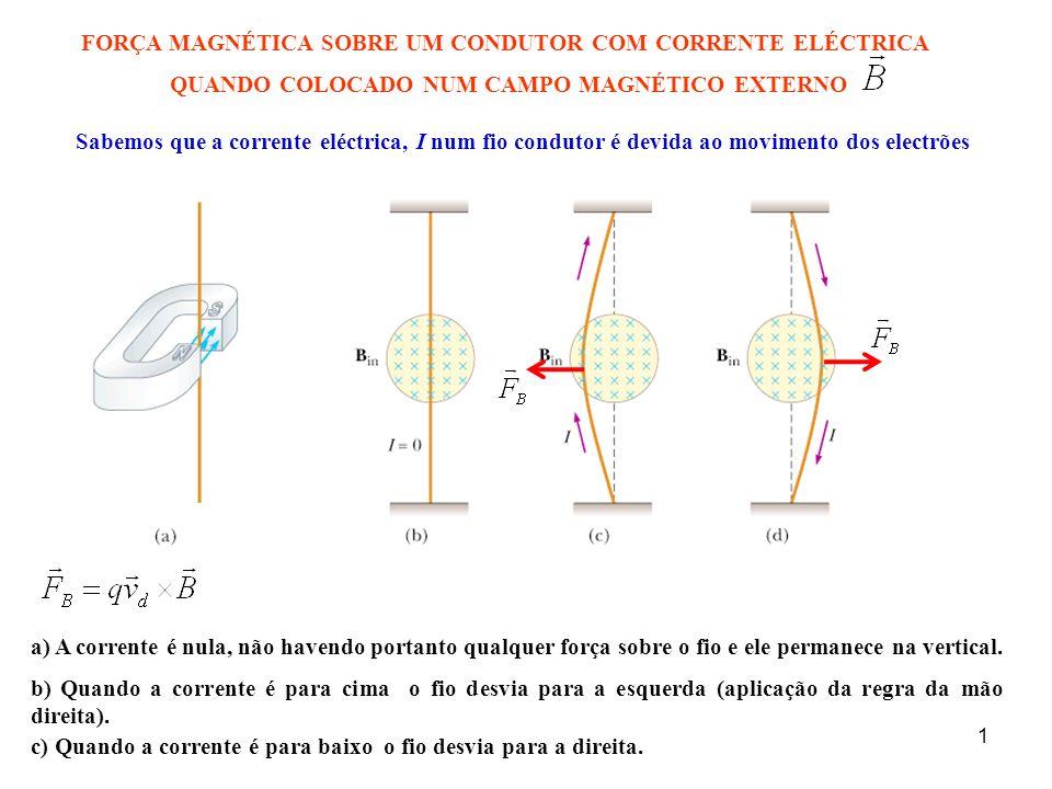 FORÇA MAGNÉTICA SOBRE UM CONDUTOR COM CORRENTE ELÉCTRICA QUANDO COLOCADO NUM CAMPO MAGNÉTICO EXTERNO Sabemos que a corrente eléctrica, I num fio condutor é devida ao movimento dos electrões a) A corrente é nula, não havendo portanto qualquer força sobre o fio e ele permanece na vertical.