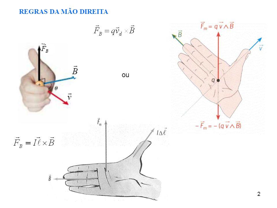 2 Sentido: dado por qualquer regra do produto vectorial ou pela regra da mão direita REGRAS DA MÃO DIREITA ou