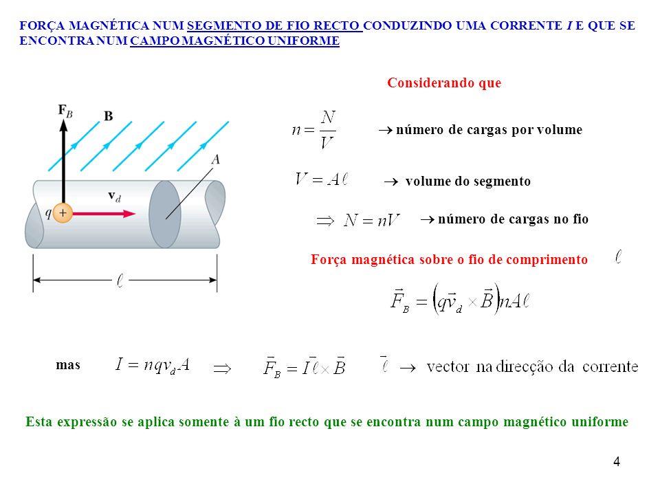 número de cargas por volume volume do segmento Força magnética sobre o fio de comprimento é número de cargas no fio Considerando que FORÇA MAGNÉTICA NUM SEGMENTO DE FIO RECTO CONDUZINDO UMA CORRENTE I E QUE SE ENCONTRA NUM CAMPO MAGNÉTICO UNIFORME 4 mas Esta expressão se aplica somente à um fio recto que se encontra num campo magnético uniforme