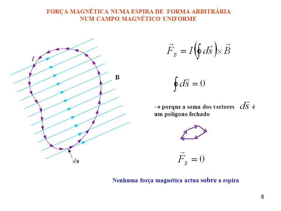6 Nenhuma força magnética actua sobre a espira FORÇA MAGNÉTICA NUMA ESPIRA DE FORMA ARBITRÁRIA NUM CAMPO MAGNÉTICO UNIFORME porque a soma dos vectores