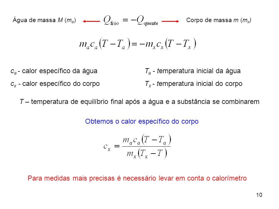 10 c a - calor específico da água c x - calor específico do corpo Corpo de massa m (m x )Água de massa M (m a ) Obtemos o calor específico do corpo T