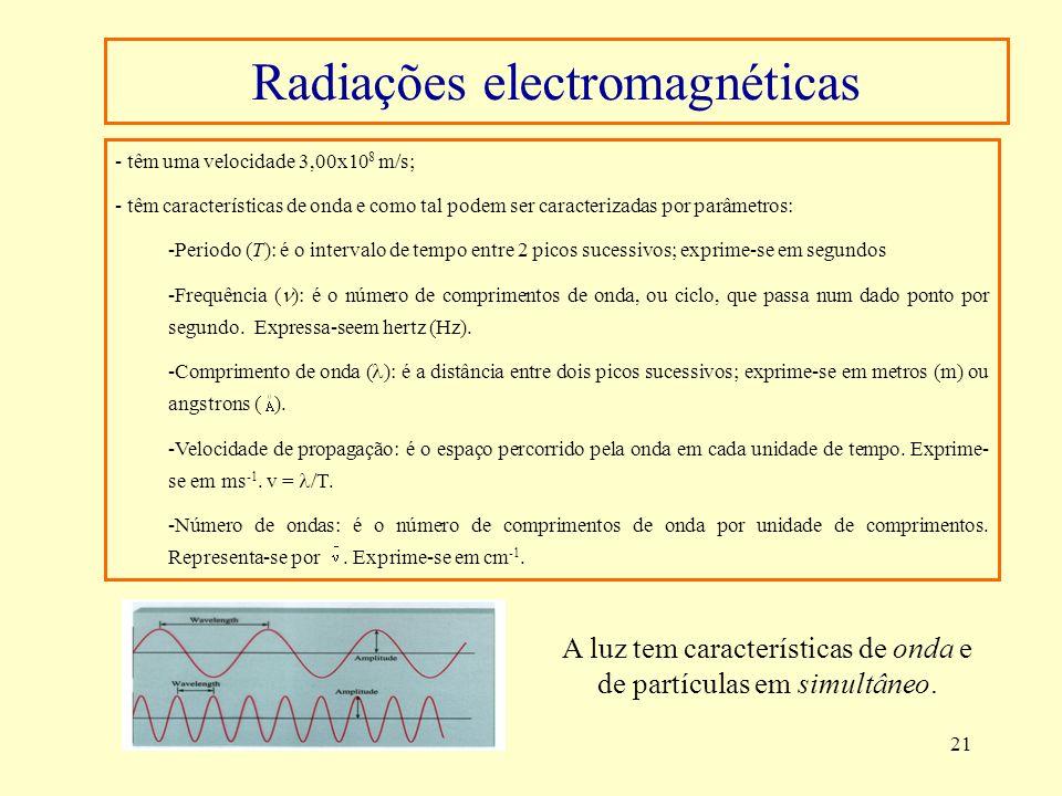 21 - têm uma velocidade 3,00x10 8 m/s; - têm características de onda e como tal podem ser caracterizadas por parâmetros: -Periodo (T): é o intervalo d