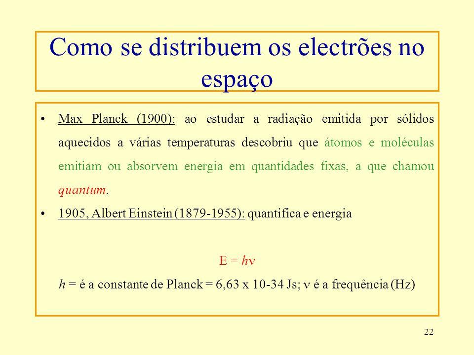22 Como se distribuem os electrões no espaço Max Planck (1900): ao estudar a radiação emitida por sólidos aquecidos a várias temperaturas descobriu qu