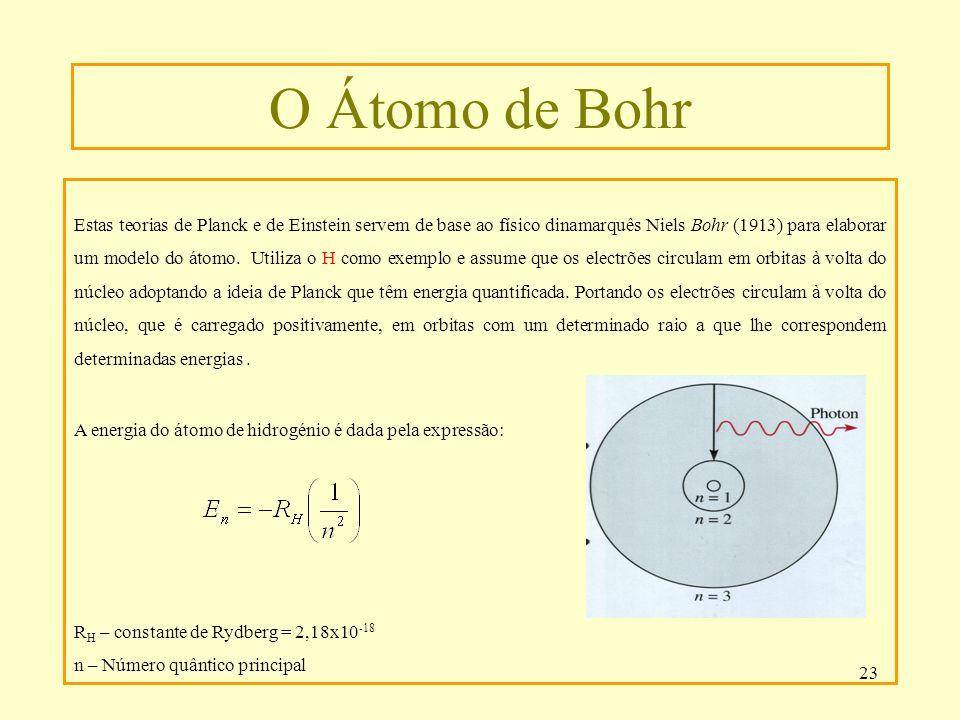 23 Estas teorias de Planck e de Einstein servem de base ao físico dinamarquês Niels Bohr (1913) para elaborar um modelo do átomo. Utiliza o H como exe