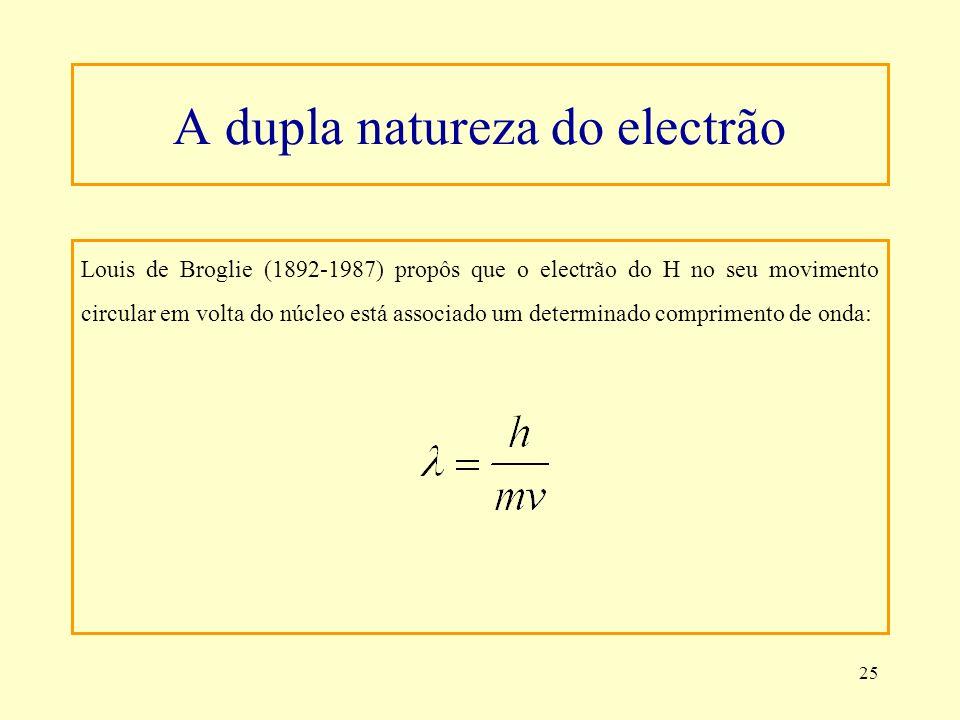 25 Louis de Broglie (1892-1987) propôs que o electrão do H no seu movimento circular em volta do núcleo está associado um determinado comprimento de o