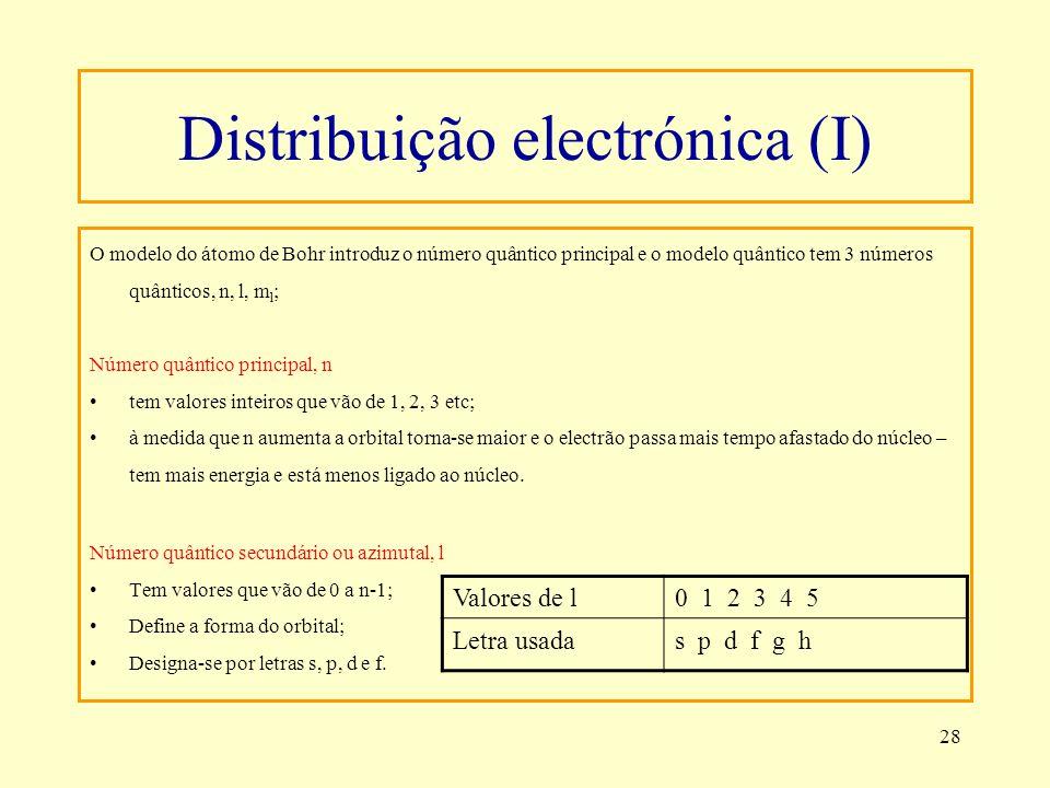 28 Distribuição electrónica (I) O modelo do átomo de Bohr introduz o número quântico principal e o modelo quântico tem 3 números quânticos, n, l, m l