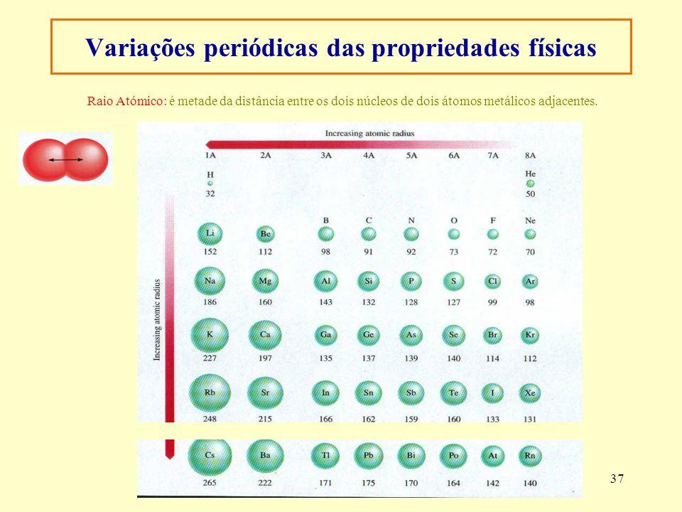 37 Raio Atómico: é metade da distância entre os dois núcleos de dois átomos metálicos adjacentes. Variações periódicas das propriedades físicas