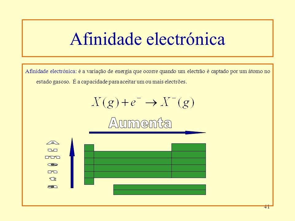 41 Afinidade electrónica Afinidade electrónica: é a variação de energia que ocorre quando um electrão é captado por um átomo no estado gasoso. É a cap