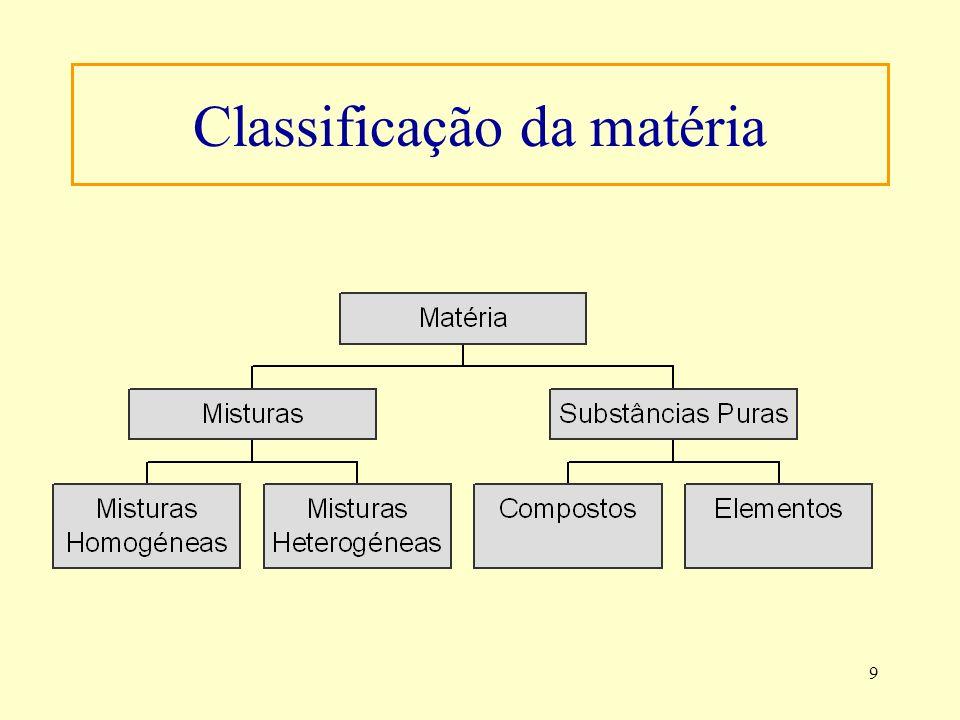 9 Classificação da matéria