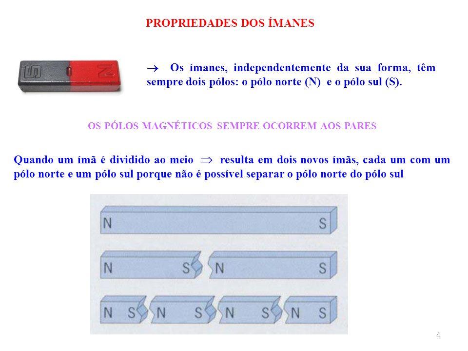 15 MOVIMENTO DE UMA PARTÍCULA CARREGADA NUM CAMPO MAGNÉTICO entrando na página saindo da página