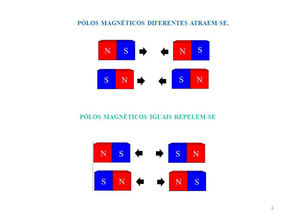 7 O pólo norte de uma agulha imantada de uma bússola aponta na direcção do pólo sul de um ímã, o que é denominado pólo norte da Terra, é na realidade, um pólo sul magnético.