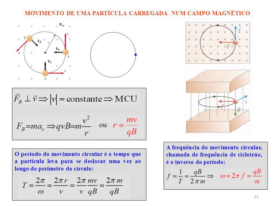 11 MOVIMENTO DE UMA PARTÍCULA CARREGADA NUM CAMPO MAGNÉTICO O período do movimento circular é o tempo que a partícula leva para se deslocar uma vez ao