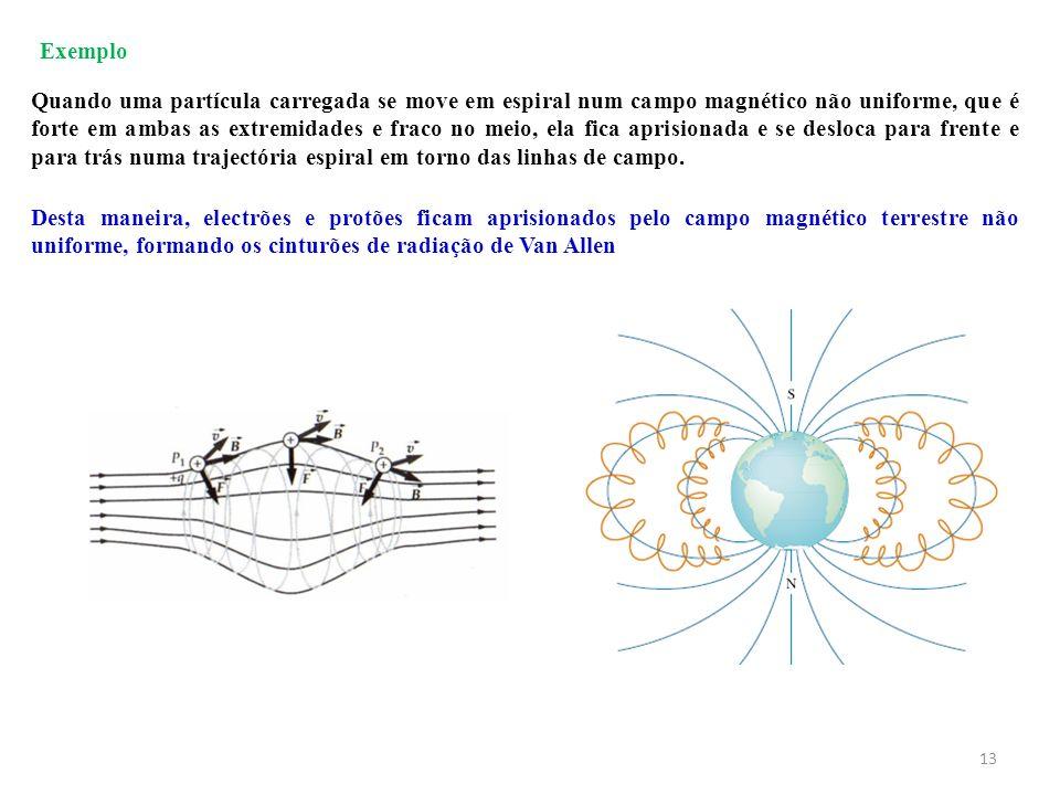 13 Quando uma partícula carregada se move em espiral num campo magnético não uniforme, que é forte em ambas as extremidades e fraco no meio, ela fica