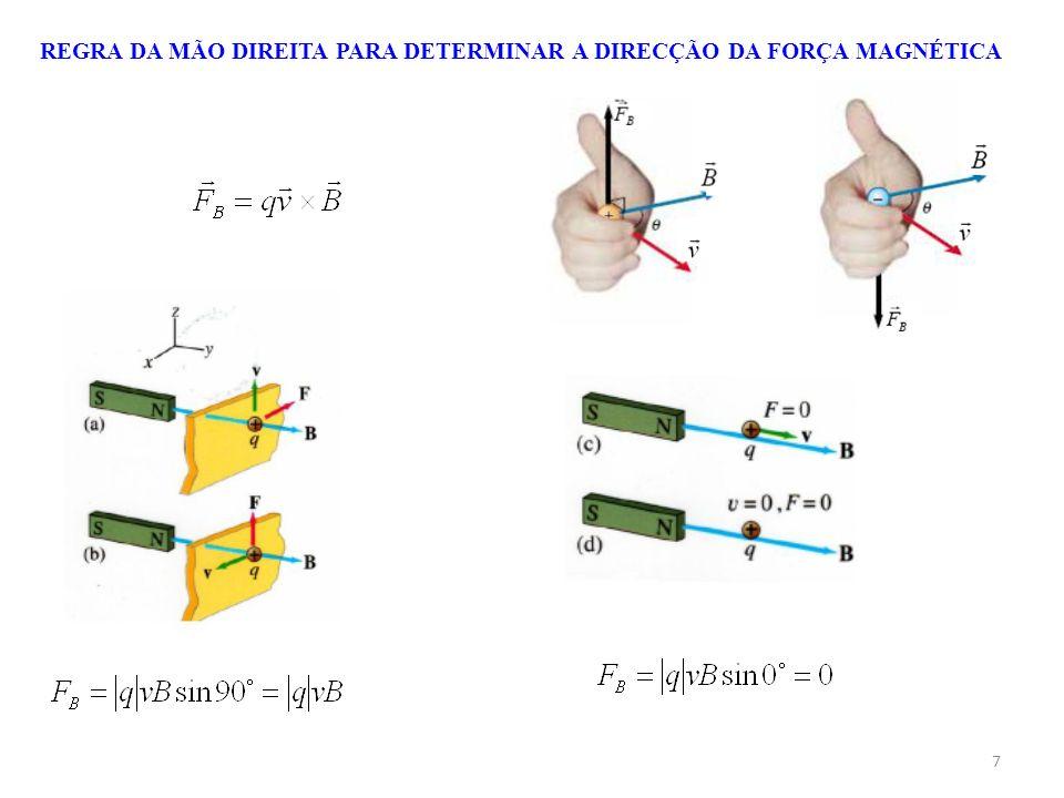 8 (a) A força eléctrica que actua sobre uma carga positiva é paralela ao campo eléctrico (E) e faz com que a trajectória dessa carga seja uma curva no plano horizontal.