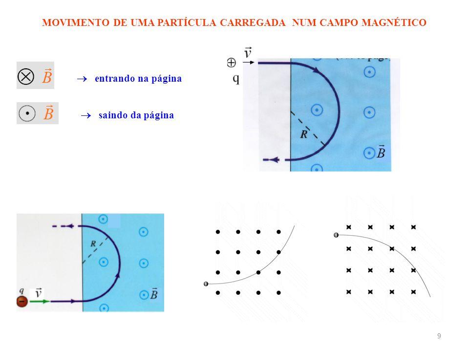 10 Duas cargas de mesma massa mas de diferentes cargas positivas