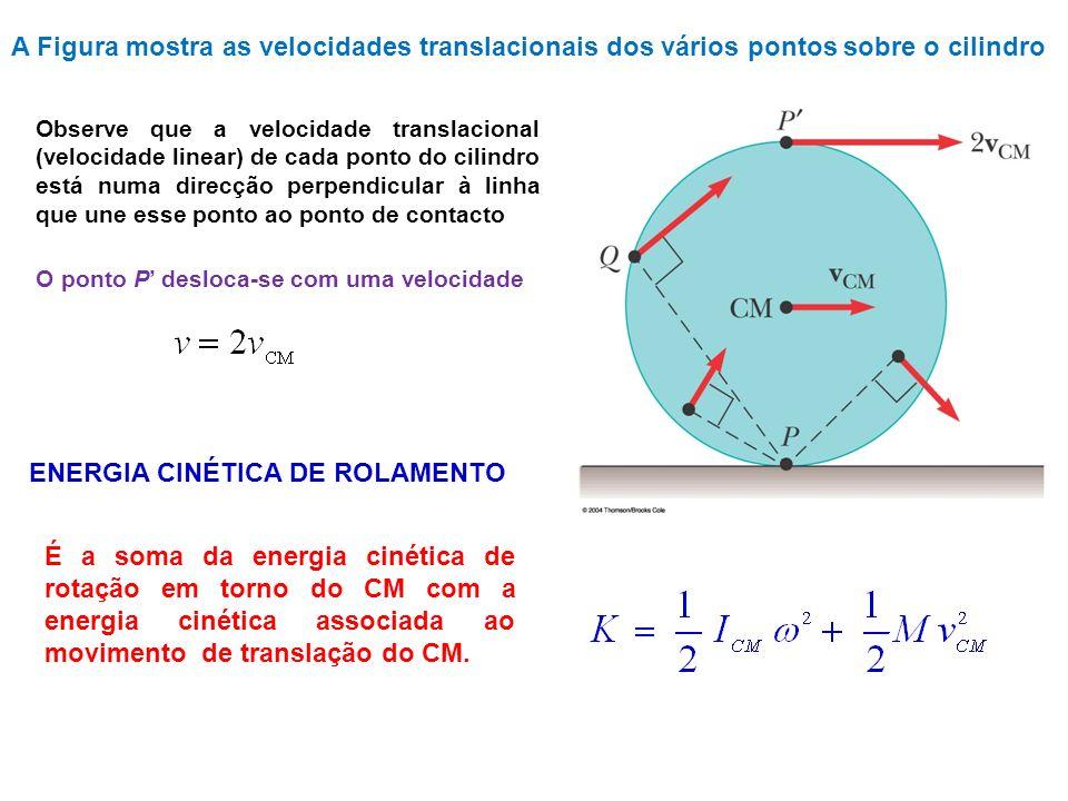 A Figura mostra as velocidades translacionais dos vários pontos sobre o cilindro Observe que a velocidade translacional (velocidade linear) de cada po