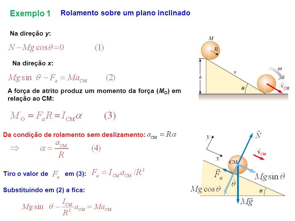 Exemplo 1 Rolamento sobre um plano inclinado Na direção y: Na direção x: Da condição de rolamento sem deslizamento: Tiro o valor de em (3): Substituin
