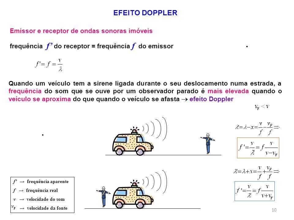 10 EFEITO DOPPLER Emissor e receptor de ondas sonoras imóveis frequência f do receptor = frequência f do emissor Quando um veículo tem a sirene ligada