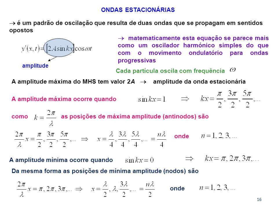 ONDAS ESTACIONÁRIAS matematicamente esta equação se parece mais como um oscilador harmónico simples do que com o movimento ondulatório para ondas prog