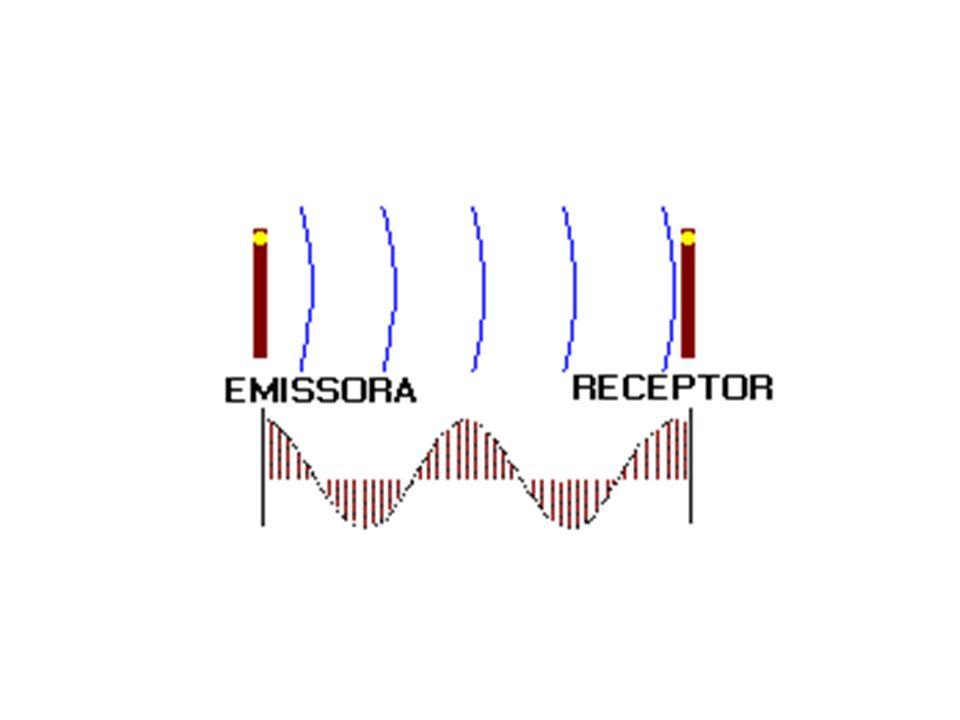 PRINCÍPIO DA SOBREPOSIÇÃO Dois pulsos ondulatórios, vindo de direcções opostas, que se propagam numa corda esticada e se combinam num dado ponto.