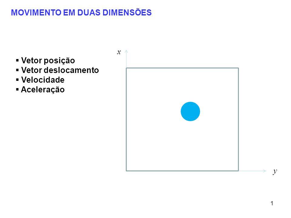22 A partícula descreve uma trajetória que é o lugar geométrico dos pontos do espaço ocupados por ela, a medida que se movimenta.