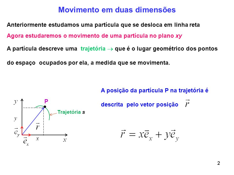 22 A partícula descreve uma trajetória que é o lugar geométrico dos pontos do espaço ocupados por ela, a medida que se movimenta. 2 Movimento em duas