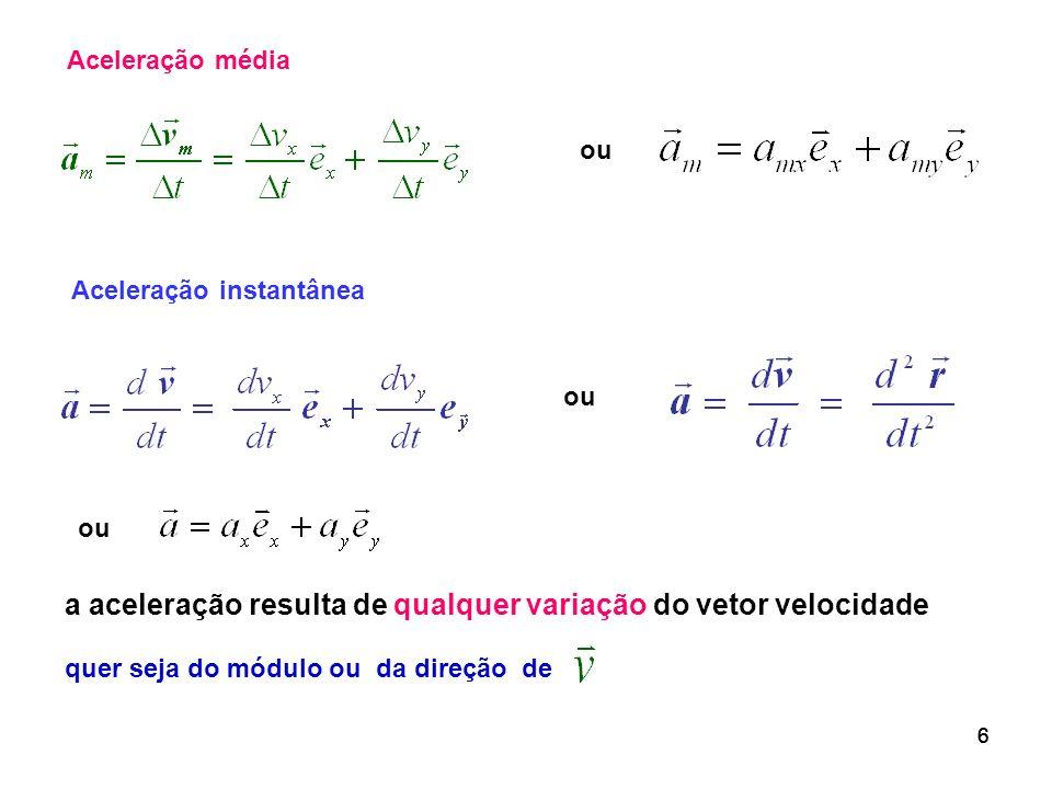 666 Aceleração instantânea Aceleração média ou a aceleração resulta de qualquer variação do vetor velocidade quer seja do módulo ou da direção de