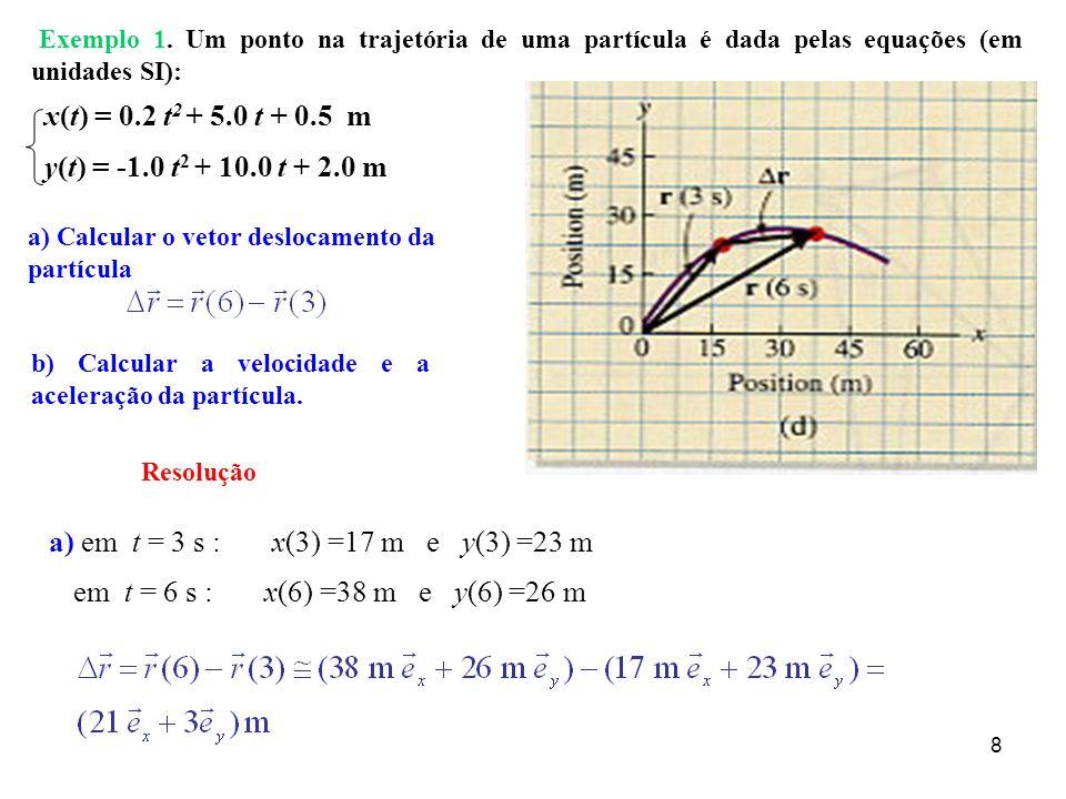 8 Exemplo 1. Um ponto na trajetória de uma partícula é dada pelas equações (em unidades SI): y(t) = -1.0 t 2 + 10.0 t + 2.0 m x(t) = 0.2 t 2 + 5.0 t +