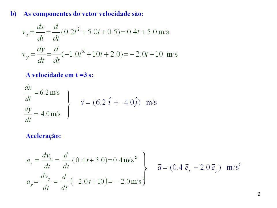 9 As componentes do vetor velocidade são: A velocidade em t =3 s: b) Aceleração: