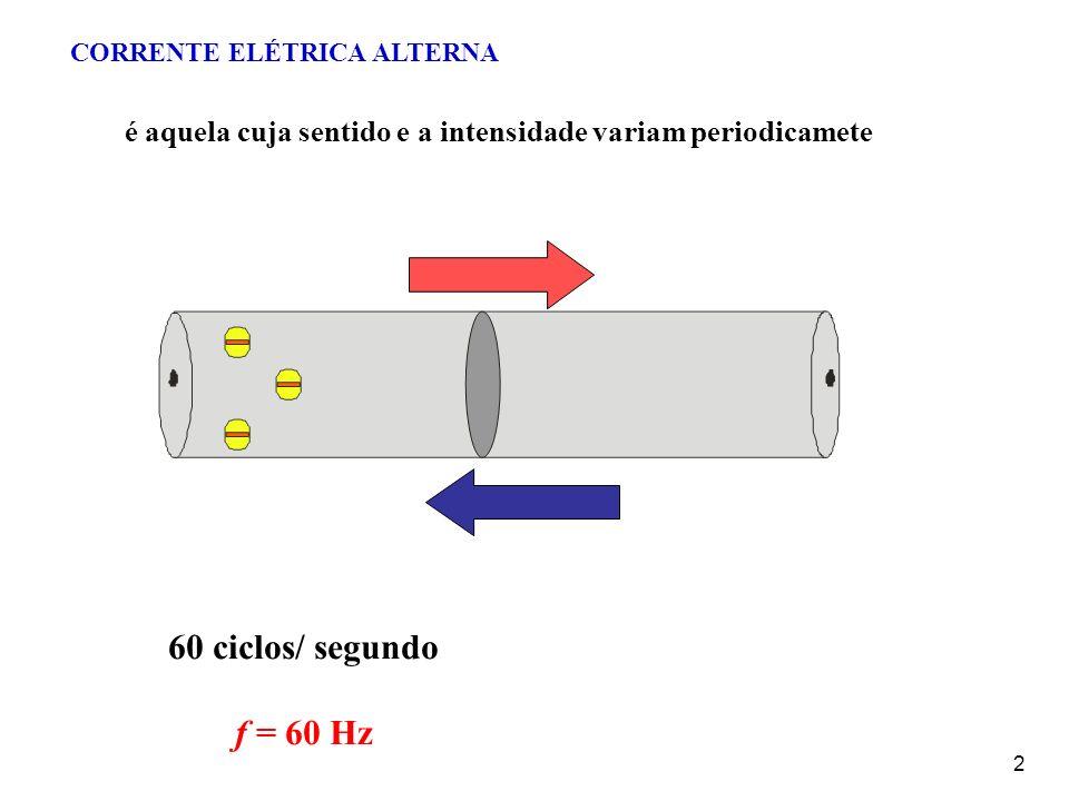 2 60 ciclos/ segundo f = 60 Hz CORRENTE ELÉTRICA ALTERNA é aquela cuja sentido e a intensidade variam periodicamete