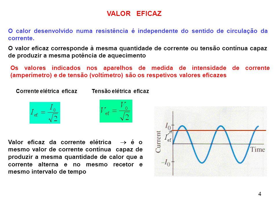 VALOR EFICAZ O valor eficaz corresponde à mesma quantidade de corrente ou tensão contínua capaz de produzir a mesma potência de aquecimento Os valores