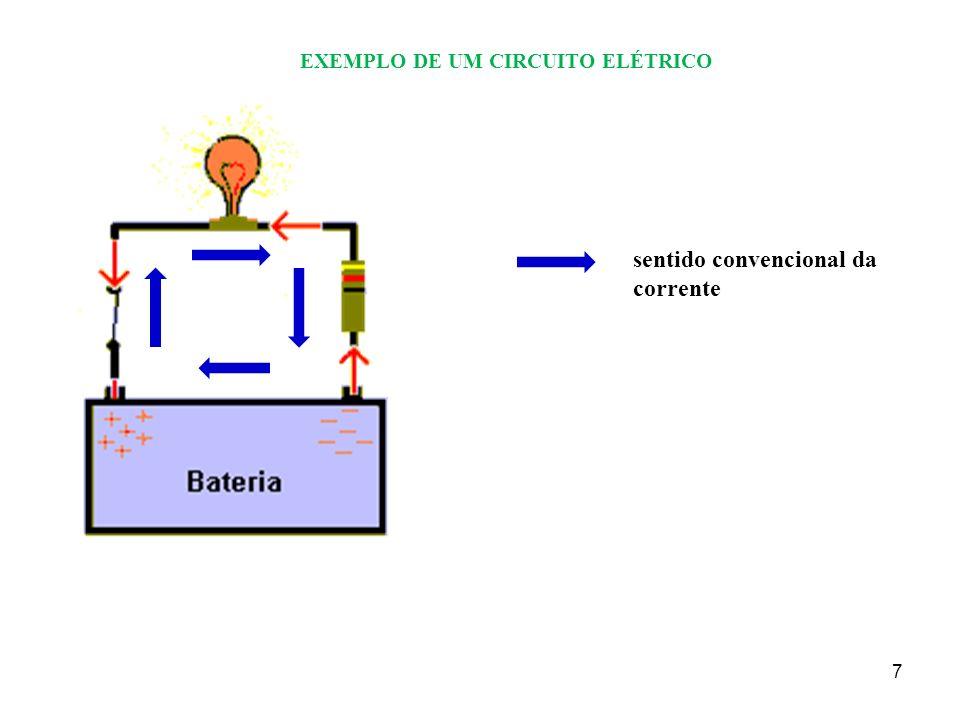 7 EXEMPLO DE UM CIRCUITO ELÉTRICO sentido convencional da corrente