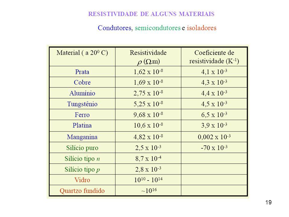 19 RESISTIVIDADE DE ALGUNS MATERIAIS Condutores, semicondutores e isoladores