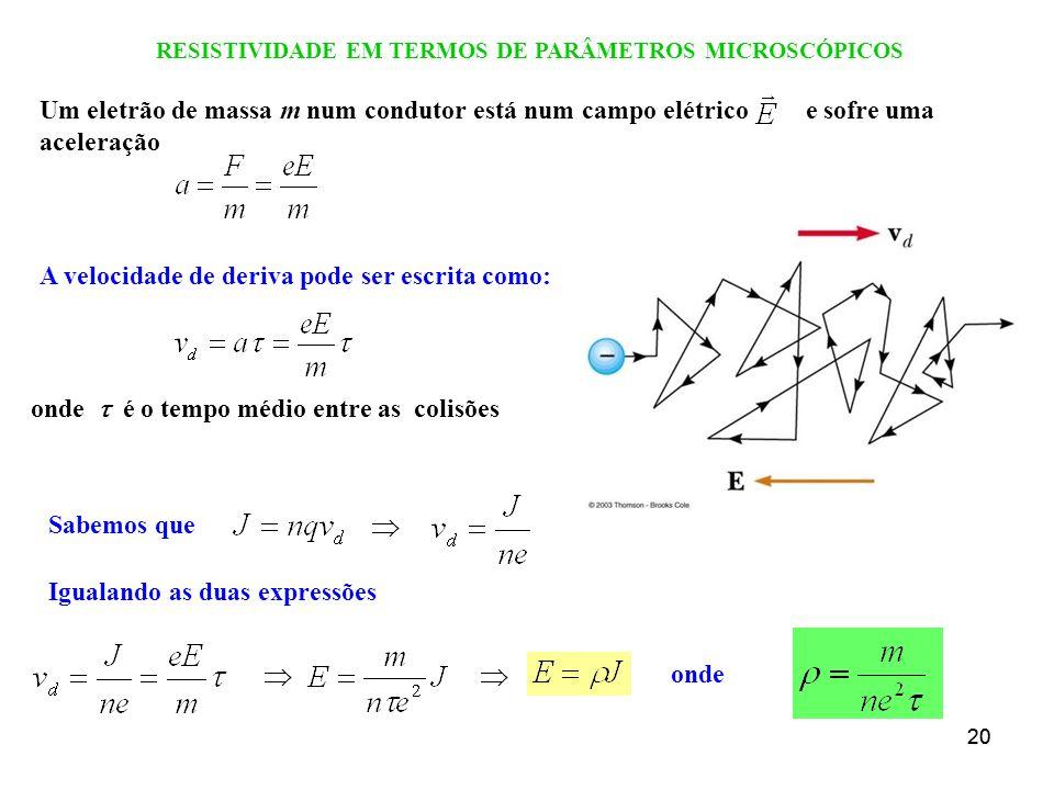20 RESISTIVIDADE EM TERMOS DE PARÂMETROS MICROSCÓPICOS A velocidade de deriva pode ser escrita como: onde é o tempo médio entre as colisões Um eletrão de massa m num condutor está num campo elétrico e sofre uma aceleração Sabemos que Igualando as duas expressões onde