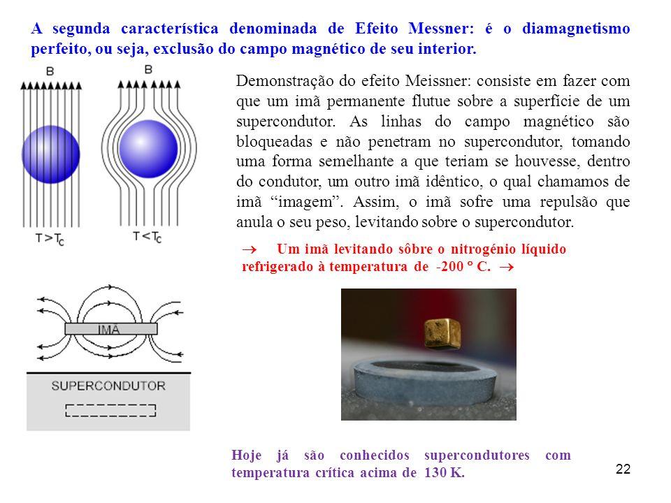 22 A segunda característica denominada de Efeito Messner: é o diamagnetismo perfeito, ou seja, exclusão do campo magnético de seu interior.