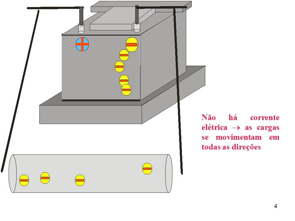 4 Não há corrente elétrica as cargas se movimentam em todas as direções