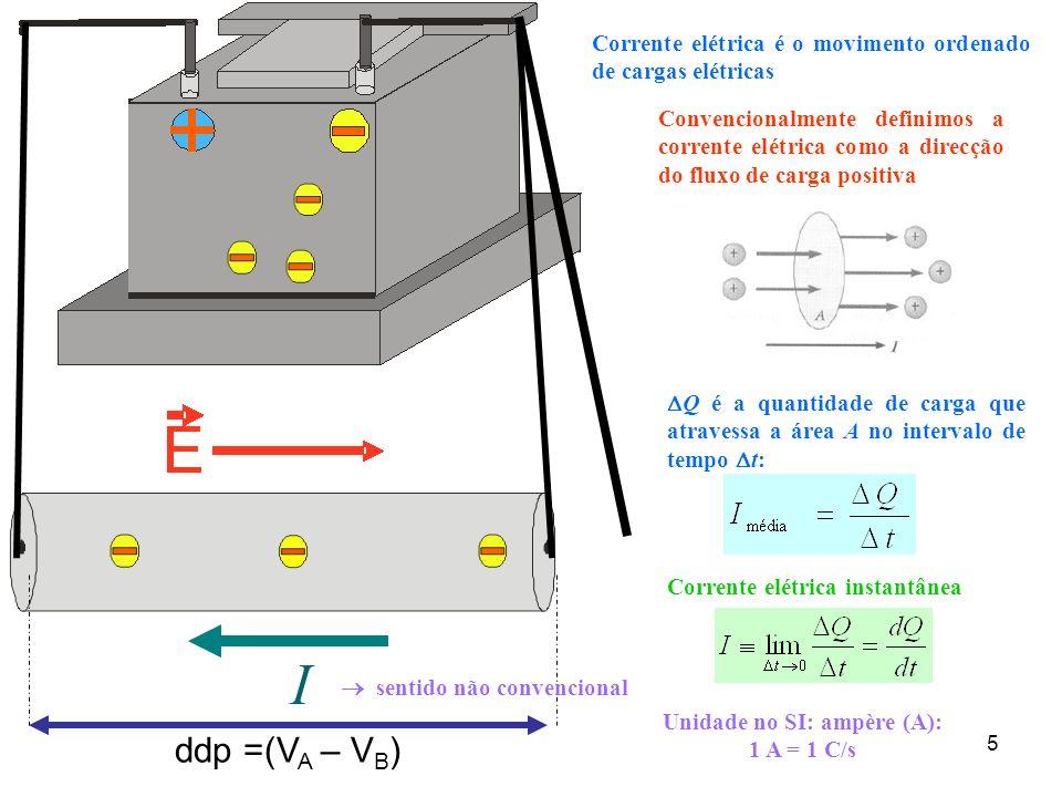 5 ddp =(V A – V B ) I Corrente elétrica é o movimento ordenado de cargas elétricas Convencionalmente definimos a corrente elétrica como a direcção do fluxo de carga positiva Q é a quantidade de carga que atravessa a área A no intervalo de tempo t: Corrente elétrica instantânea sentido não convencional Unidade no SI: ampère (A): 1 A = 1 C/s