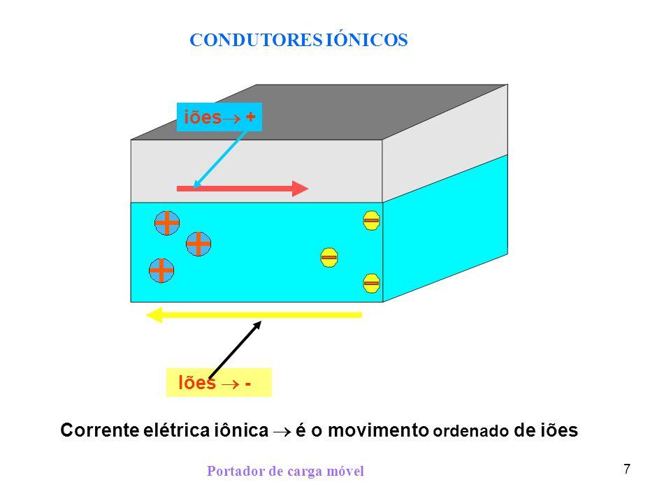 18 VARIAÇÃO DA RESISTIVIDADE COM A TEMPERATURA A resistividade depende de vários fatores, um dos quais é a temperatura É de se esperar, uma vez que com o aumento da temperatura os átomos movem-se mais rapidamente no aumento de colisões entre os eletrões livres e os átomos Fio frio Fio quente como o coeficiente de resistividade de temperatura resistividade para A resistividade do cobre em função de T