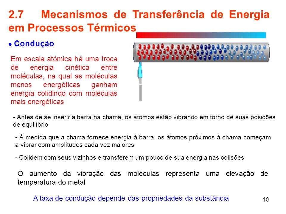 10 2.7 Mecanismos de Transferência de Energia em Processos Térmicos Condução Em escala atómica há uma troca de energia cinética entre moléculas, na qu