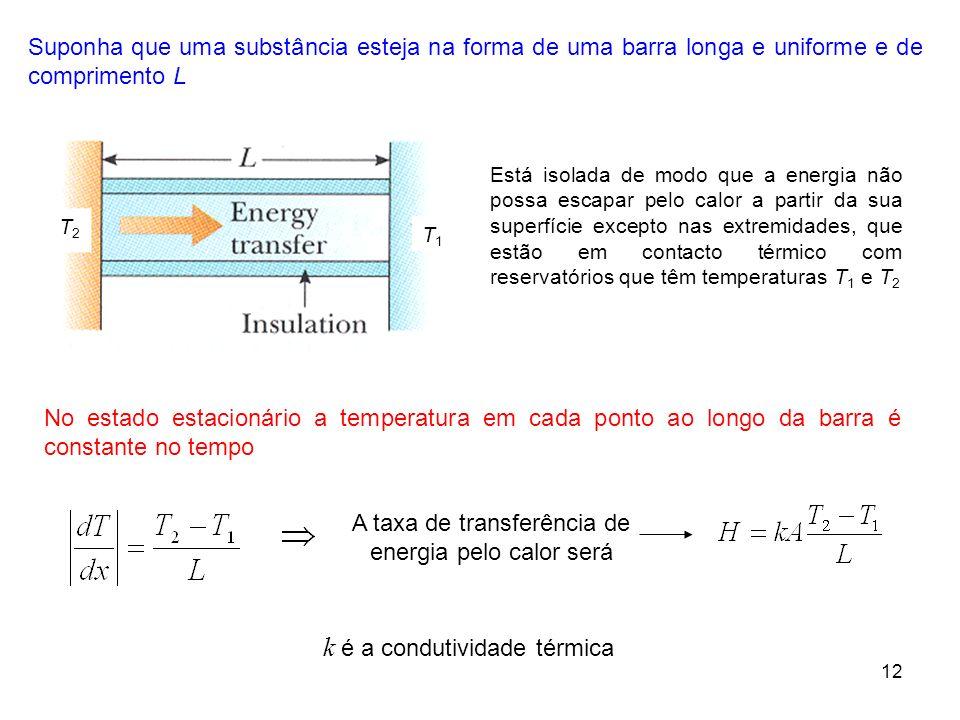 12 T2T2 T1T1 Suponha que uma substância esteja na forma de uma barra longa e uniforme e de comprimento L Está isolada de modo que a energia não possa