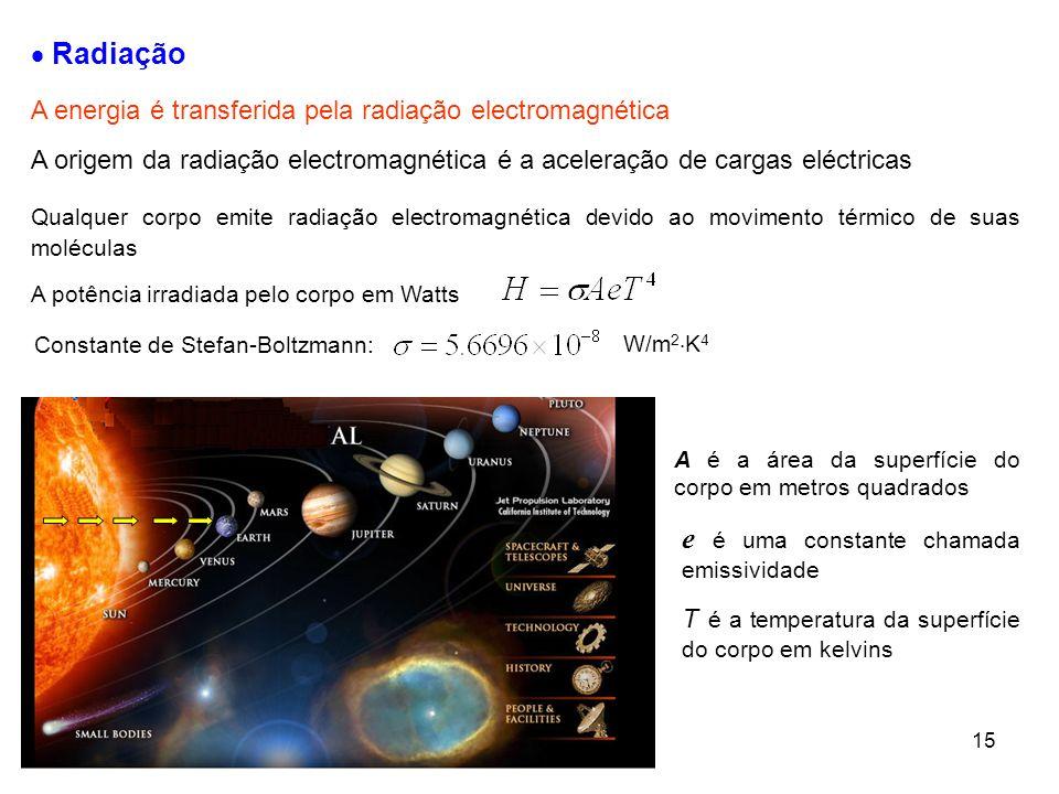 15 Radiação A energia é transferida pela radiação electromagnética A origem da radiação electromagnética é a aceleração de cargas eléctricas A potênci