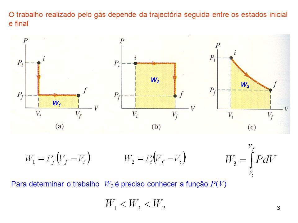 3 O trabalho realizado pelo gás depende da trajectória seguida entre os estados inicial e final W1W1 W2W2 W3W3 Para determinar o trabalho W 3 é precis